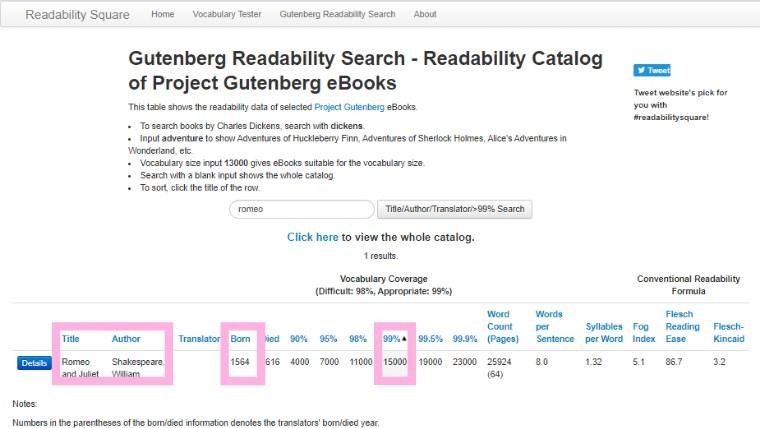Readability Squareの見方