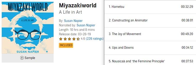 【Audible Plus】Miyazakiworld(米国で聴き放題)