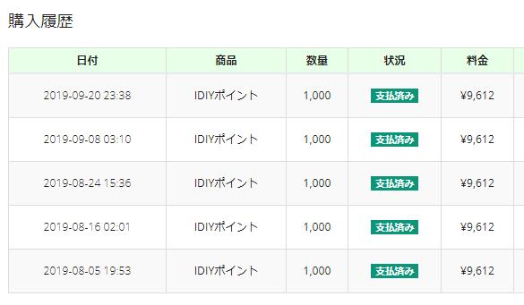 IDIY利用履歴(ポイント購入履歴)