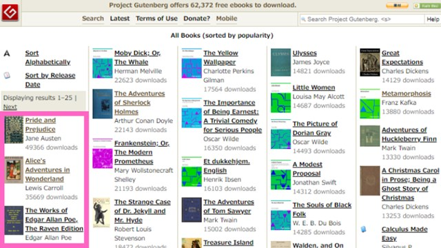 GutenbergのPCサイト(人気順)